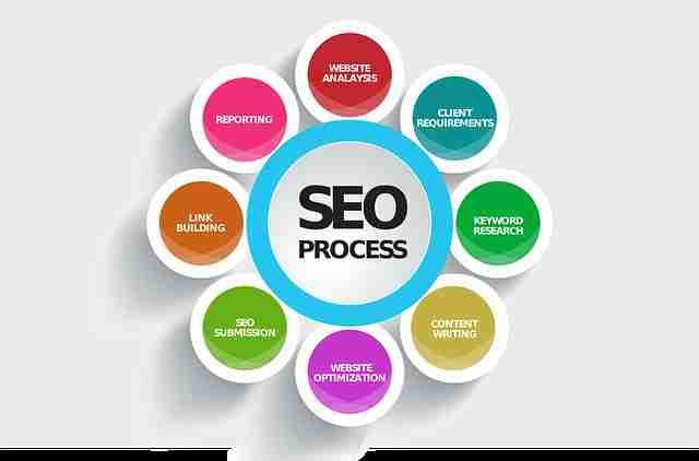 come trovare nuovi seo backlink