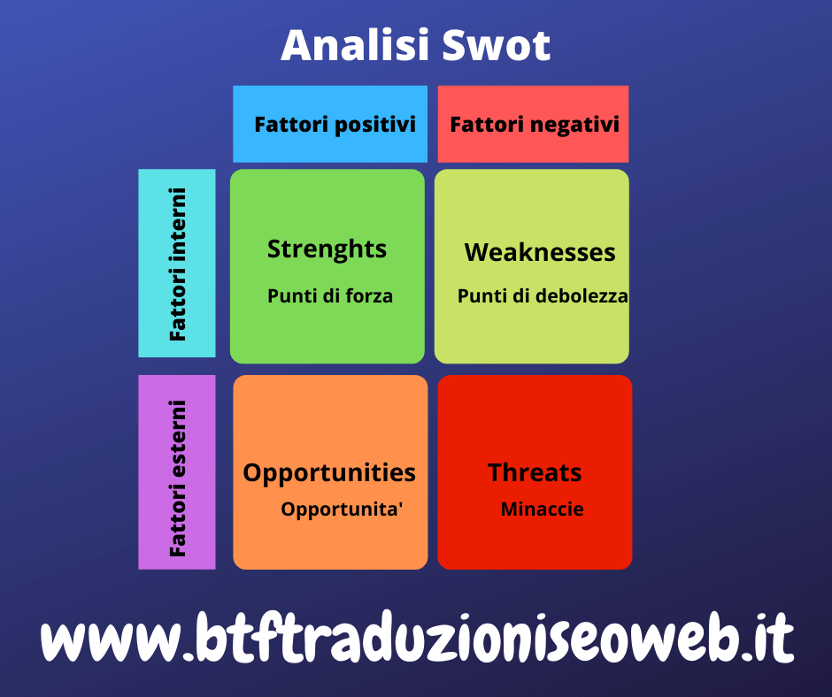 analisi swot come si legge