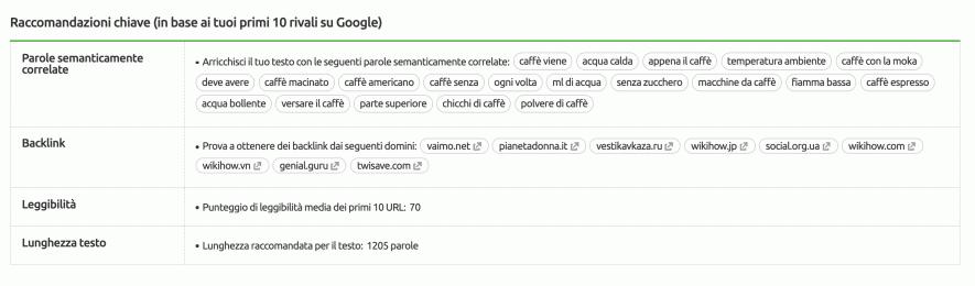 Usa il Seo Content template tool per le correla<ioni semantiche