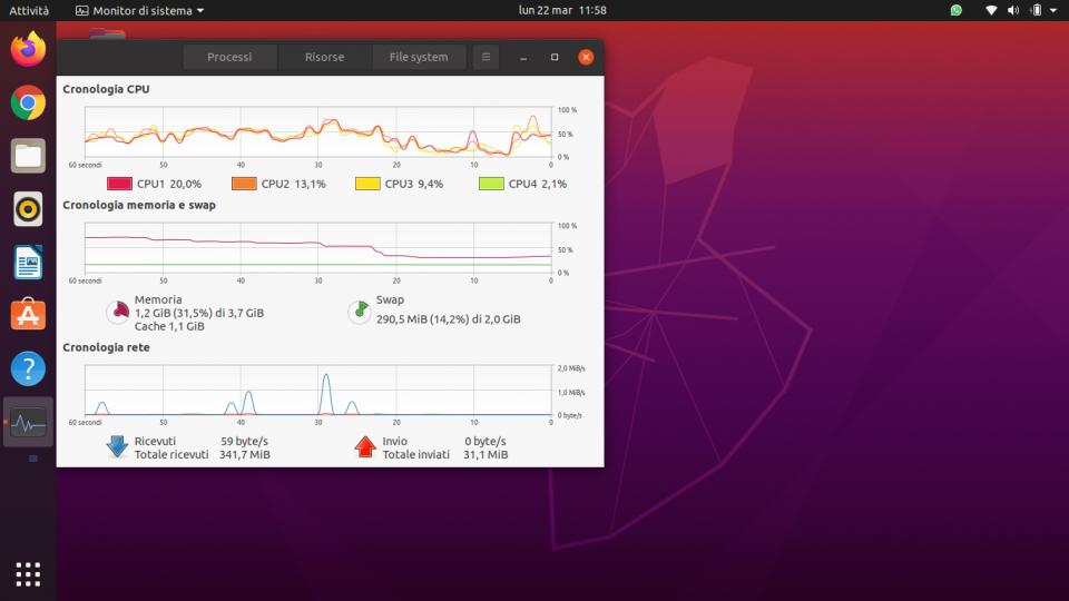 ubuntu monitor di sistema
