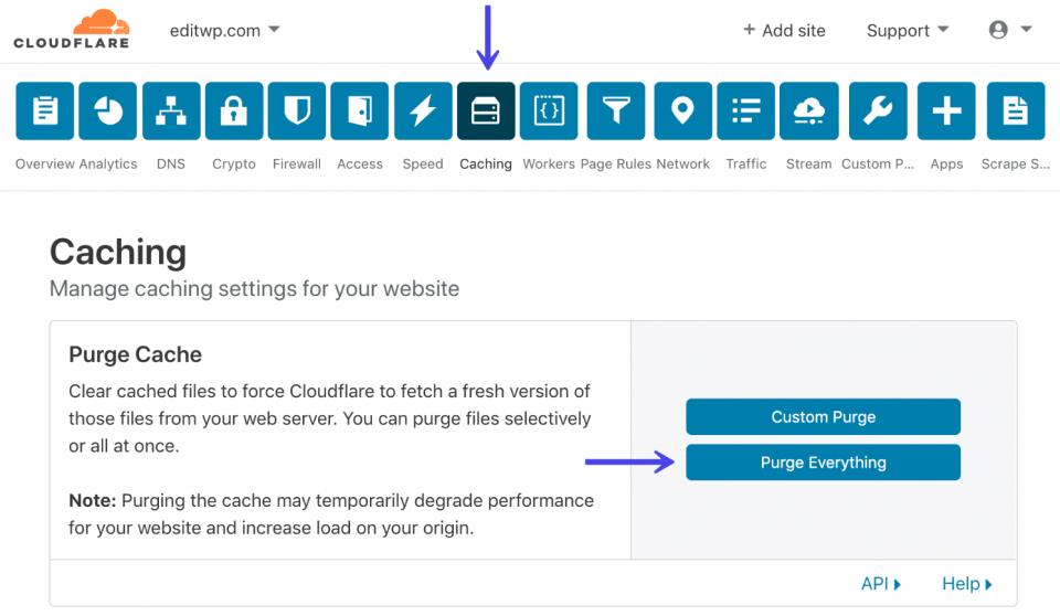 cloudflare cancellare cache pannello di controllo