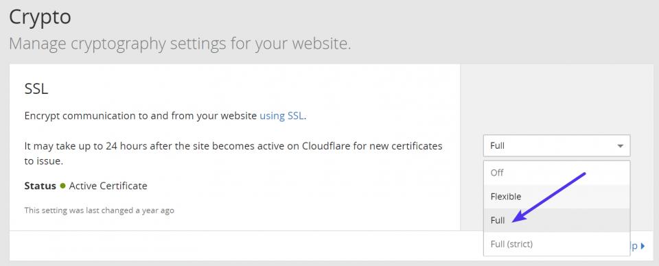 cloudflare cirttografia ssl